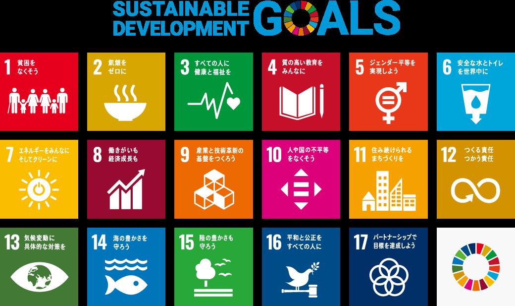 SDGs:Sustainable Development Goals(持続可能な開発目標)
